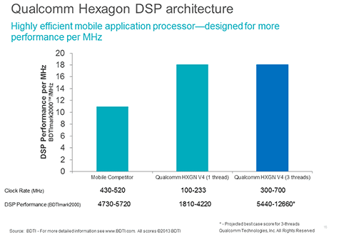 Snapdragon 835 Vs MTK Helio X30!, Nuevos Procesadores adeveloper-qualcomm-com_sites_default_files_attachments_hexagon_dsp3a-png.287551